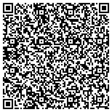 QR-код с контактной информацией организации Инициатива, НПП ООО