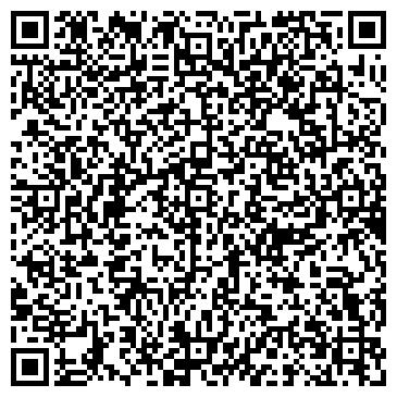 QR-код с контактной информацией организации НПП Укргеологстром, ООО