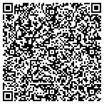 QR-код с контактной информацией организации Karvan&Corp., Компания