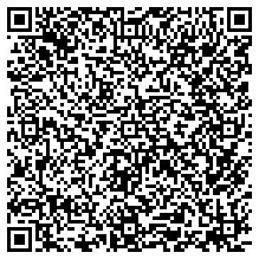 QR-код с контактной информацией организации Лоан, Компания (Easy loan firm)