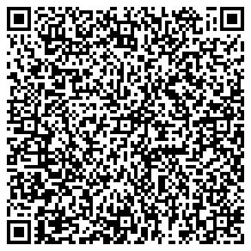 QR-код с контактной информацией организации Ломбард Карат, ЧП