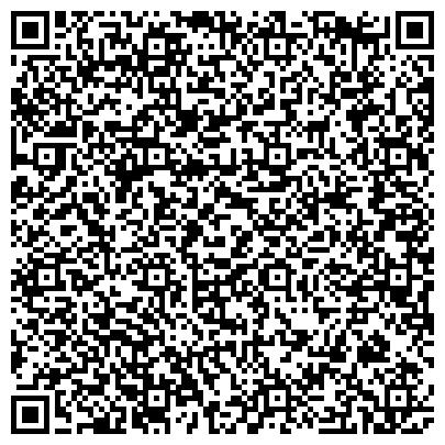 QR-код с контактной информацией организации Инвестиции и финансы инвестиционная компания , ООО