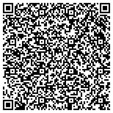 QR-код с контактной информацией организации Индустриалбанк АКБ, ОАО