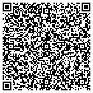 QR-код с контактной информацией организации ФК Кредитна ХАТА, Компания