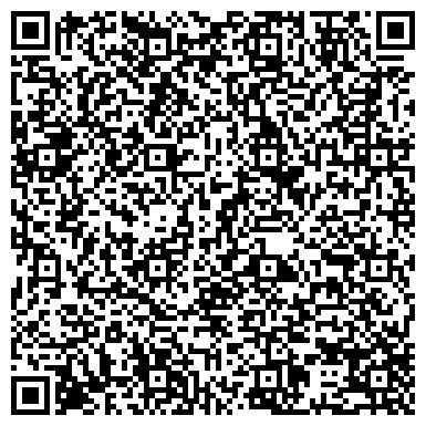 QR-код с контактной информацией организации РодоМир-Агро, ЧП
