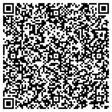 QR-код с контактной информацией организации АссетВенчурИнвестментс, компания