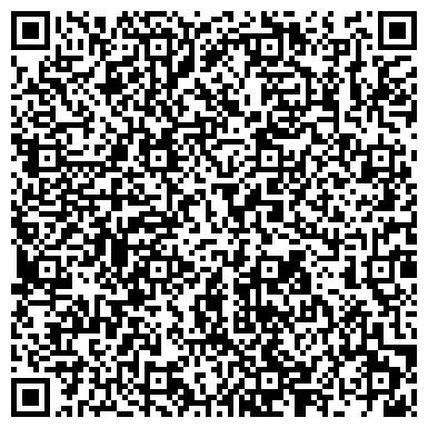 QR-код с контактной информацией организации Агентство передовой технологической информации Энергия Капитал, ЧП