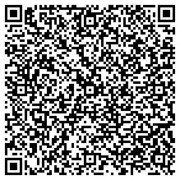 QR-код с контактной информацией организации Strategic Consulting Group (SCG)
