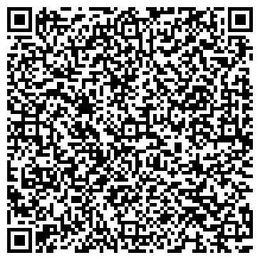 QR-код с контактной информацией организации Аграрный союз Украины, Ассоциация