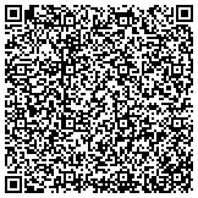 QR-код с контактной информацией организации ТЕХНОЛОГИИ И ИНВЕСТИЦИОННЫЙ Консалтинг(ТИКОН), СП