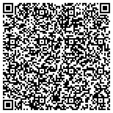 QR-код с контактной информацией организации Авантаж Капитал Инвестиционная группа, ООО