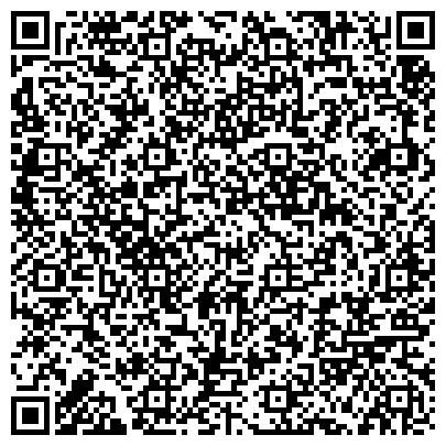 QR-код с контактной информацией организации Академия Инвестментс КУА, ЗАО