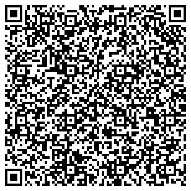QR-код с контактной информацией организации Независимая Экспертная Оценка, СПД