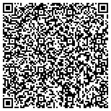 QR-код с контактной информацией организации Центр Независимой Оценки Appraiser, ТОО