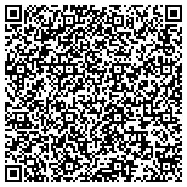 QR-код с контактной информацией организации Центр инжиниринга и трансферта технологий, АО