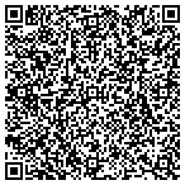 QR-код с контактной информацией организации Независимая оценочная компания NBK, ТОО