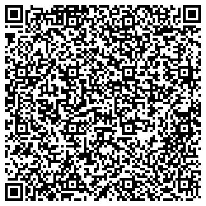 QR-код с контактной информацией организации Дилинговый Центр DLC ForexTrade, Компания