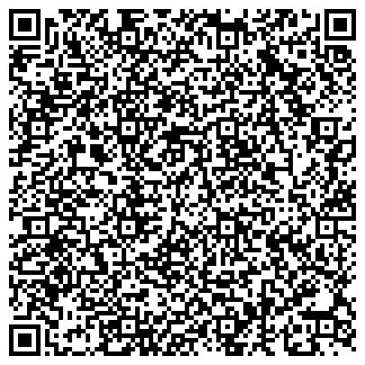 QR-код с контактной информацией организации Градиент, АО Региональный инвестиционный центр