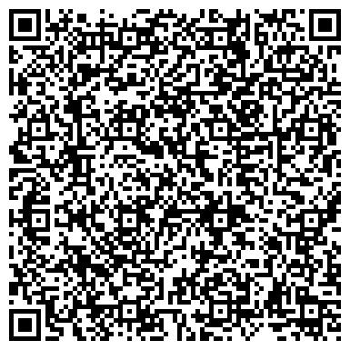 QR-код с контактной информацией организации Национальное агентство инвестиции и приватизации, ГУ