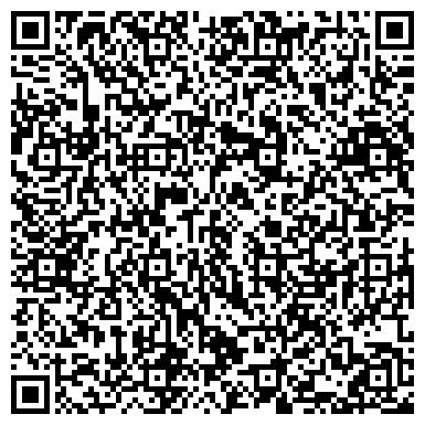 QR-код с контактной информацией организации Мегаполис Эксперт (Оценочная компания), ТОО
