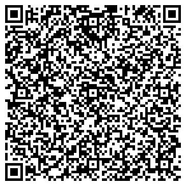 QR-код с контактной информацией организации Манилов Юрий и Федорук Елена, ИП
