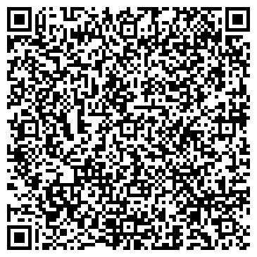 QR-код с контактной информацией организации Петрутик Ю. М., ИП