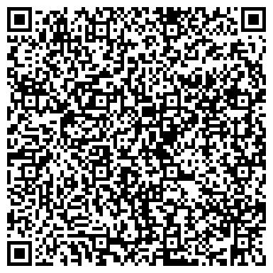 QR-код с контактной информацией организации Институт недвижимости и оценки, РУП