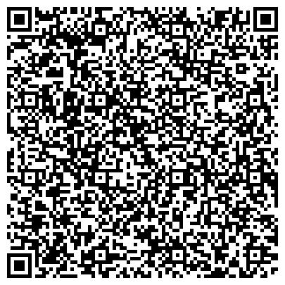 QR-код с контактной информацией организации Институт экономико-правовых проблем предпринимательства
