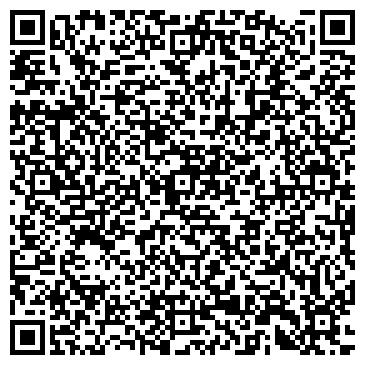 QR-код с контактной информацией организации Ассоциация научно-технологическая Инфопарк