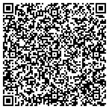QR-код с контактной информацией организации Агентство по безопасности НИКА, ООО