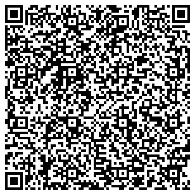 QR-код с контактной информацией организации Лука, ЧП Киевская аудиторская компания