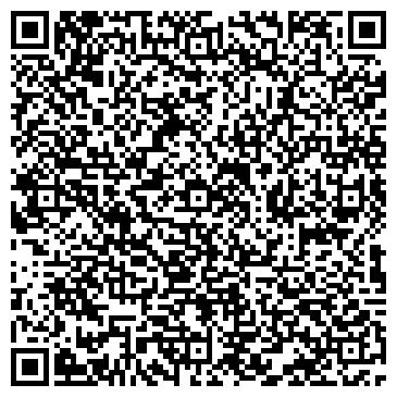 QR-код с контактной информацией организации Юнитс Консалтинг Лтд, ООО
