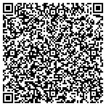 QR-код с контактной информацией организации Guard group, Компания