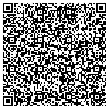 QR-код с контактной информацией организации Адвокатское объединение Нечаев и партнеры, ООО