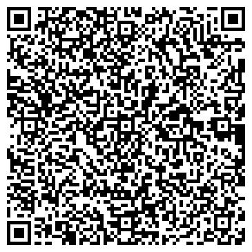 QR-код с контактной информацией организации VIPCONSULT, СПД