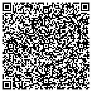 QR-код с контактной информацией организации АВ-Консалтинг, ООО
