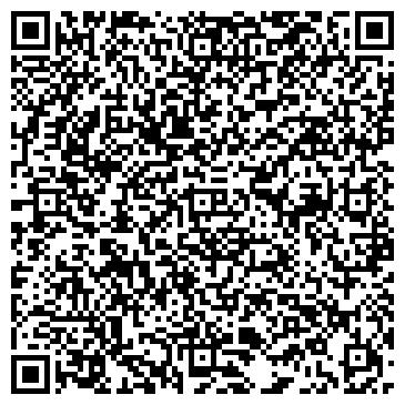 QR-код с контактной информацией организации Ника - аудит АФ, ООО