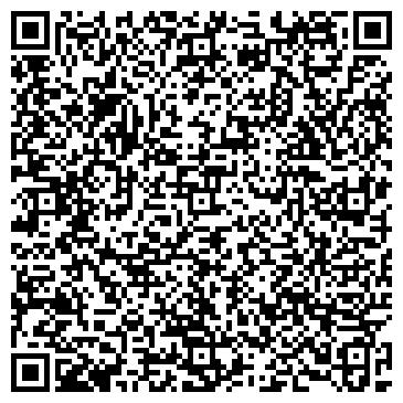 QR-код с контактной информацией организации ЛУГАНСКАЯ БИРЖА ПРЕДПРИЯТИЙ