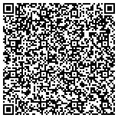 QR-код с контактной информацией организации Юристы по семейным делам, ЧП