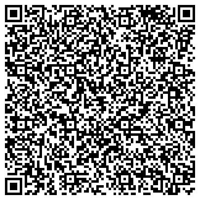 QR-код с контактной информацией организации КП ВТИ (Киевское предприятие вычислительной техники и информатики, ПАО)