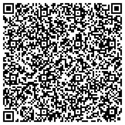 QR-код с контактной информацией организации ЮрВестСервис Научная Аналитическая Компания, ЧП