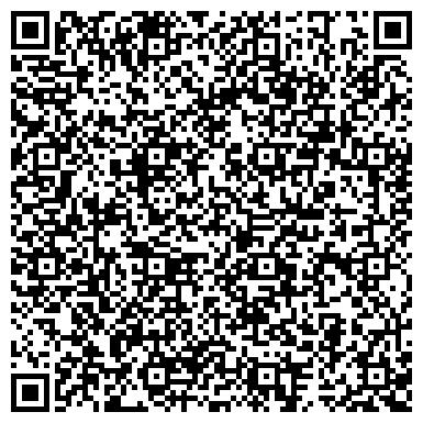 QR-код с контактной информацией организации Международная Аудиторская Группа, ООО (МАГ)