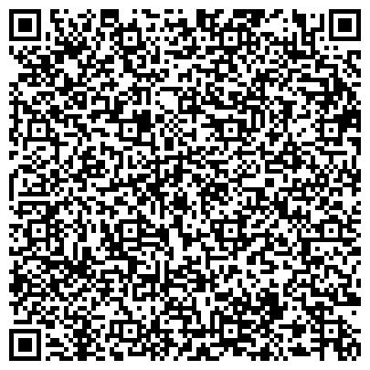 QR-код с контактной информацией организации Нафтопроминвест экологическая документация, ООО