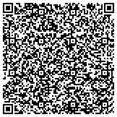 QR-код с контактной информацией организации Аудит-Контакт, Аудиторская фирма, ООО