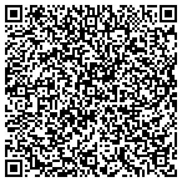 QR-код с контактной информацией организации Грамацкий и Партнеры, ООО