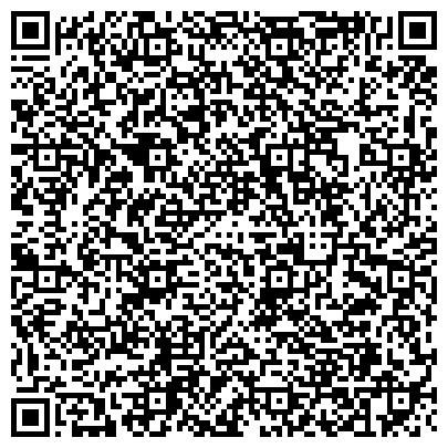 QR-код с контактной информацией организации Консалтингово-правовая компания Аванте, ООО