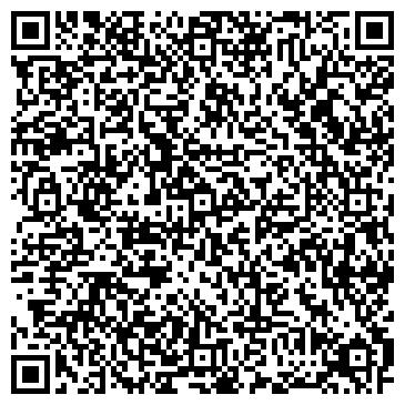 QR-код с контактной информацией организации Прометимпэкс, ЧП