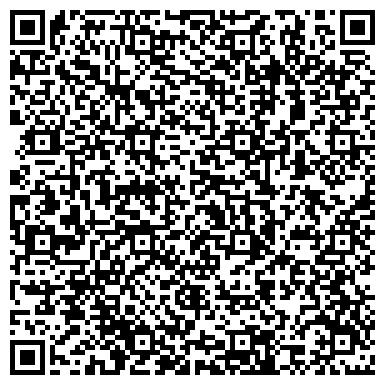 QR-код с контактной информацией организации Институт Гидробиологии, ГП