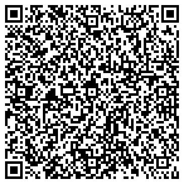 QR-код с контактной информацией организации Евроатлантика, ООО