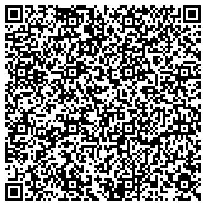 QR-код с контактной информацией организации Холотропное Дыхание - Портал Холонавт, Организация